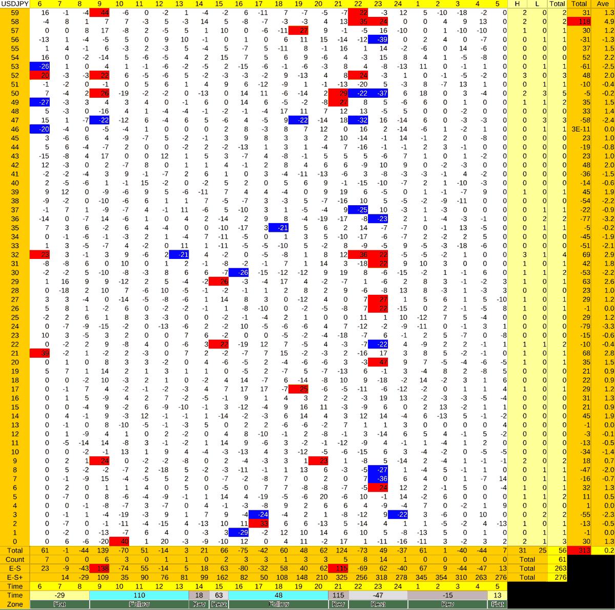 20210730_HS(1)USDJPY-min