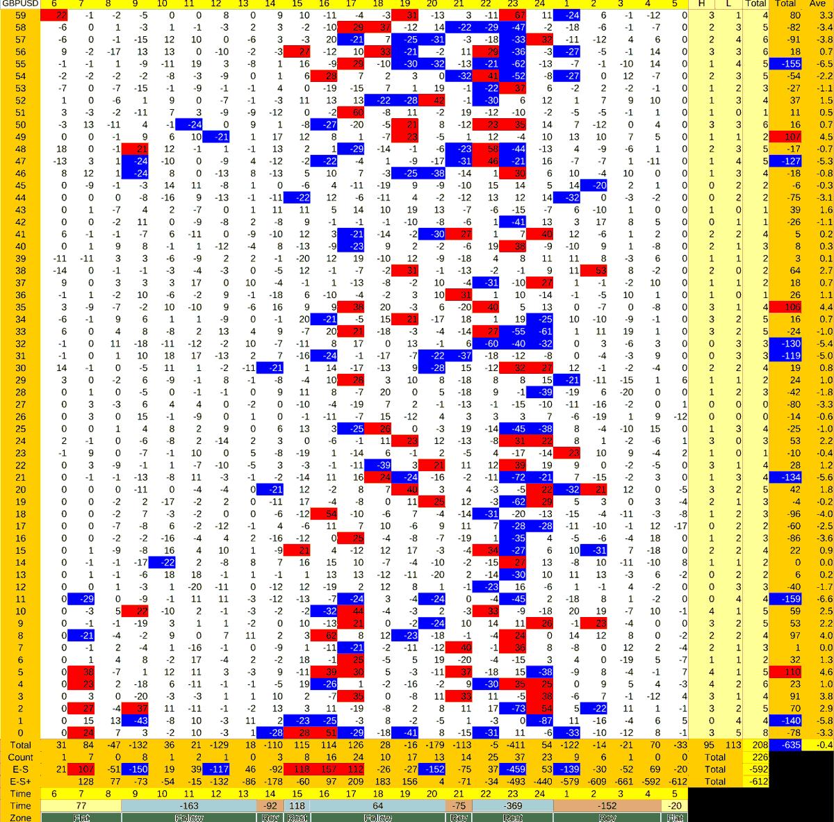20210730_HS(2)GBPUSD-min