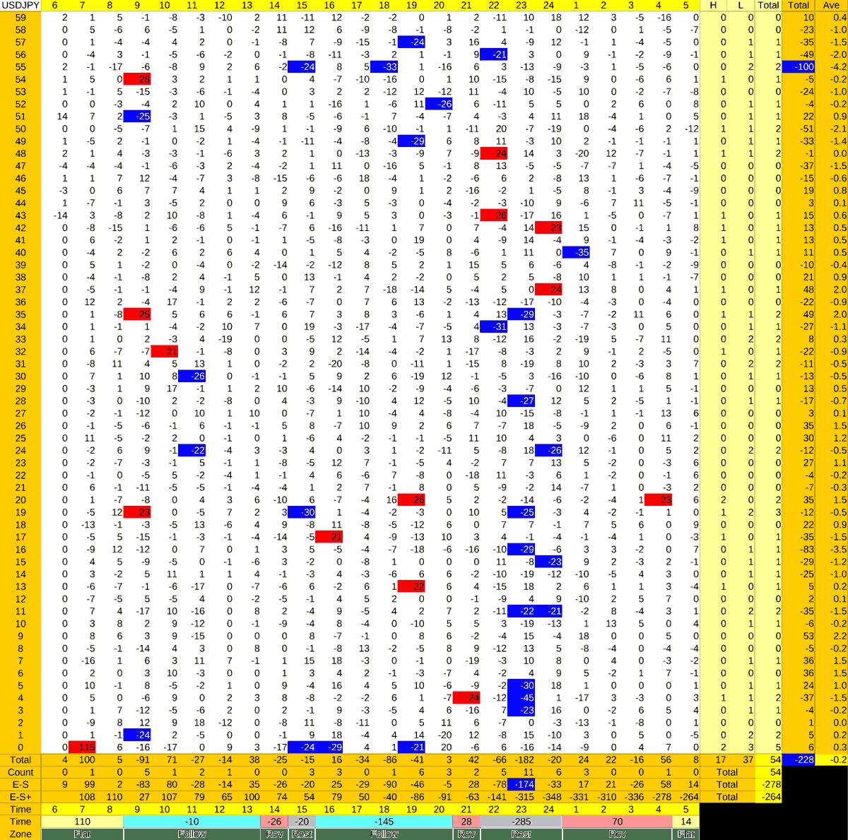 20210802_HS(1)USDJPY-min