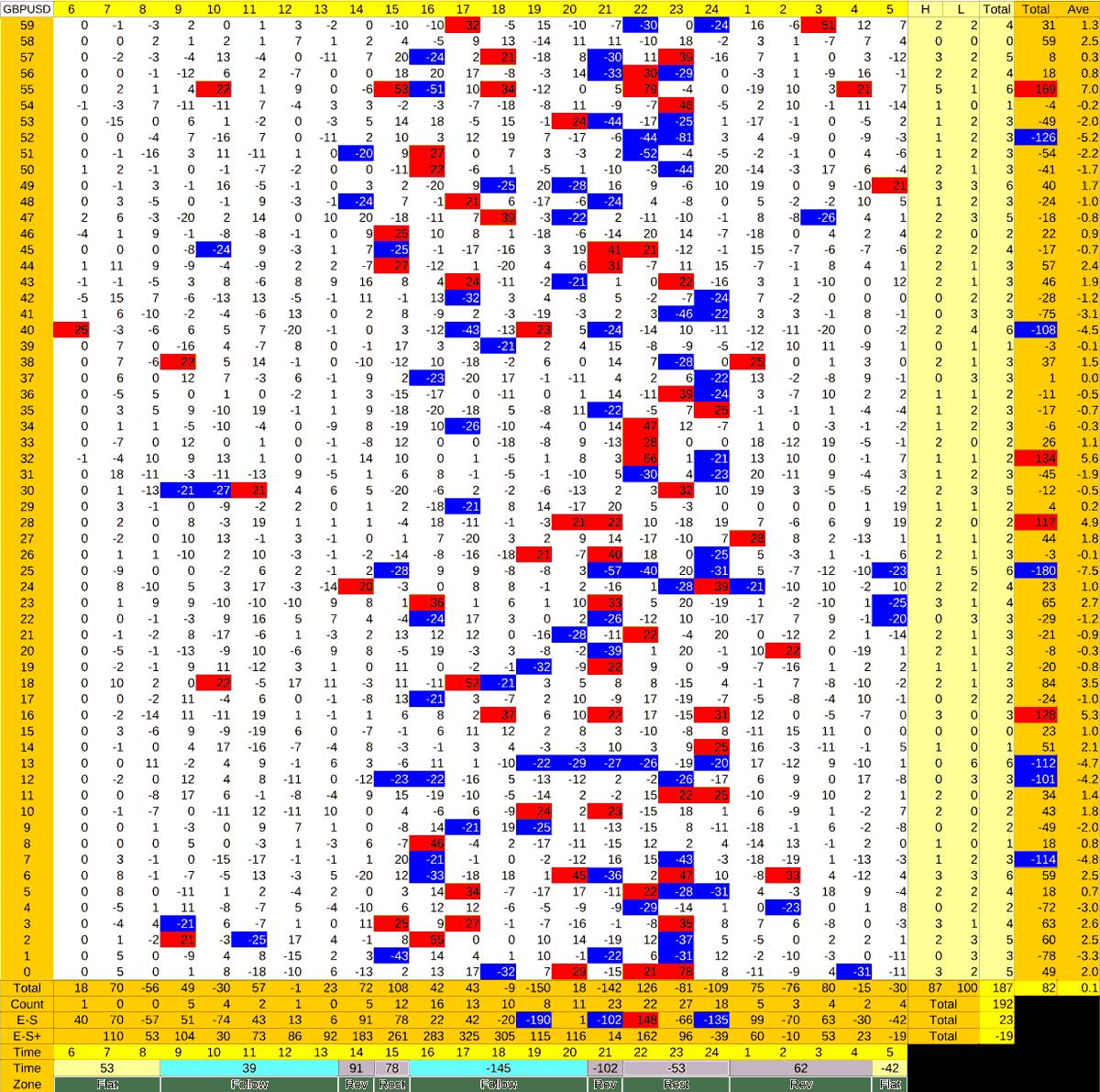20210802_HS(2)GBPUSD-min