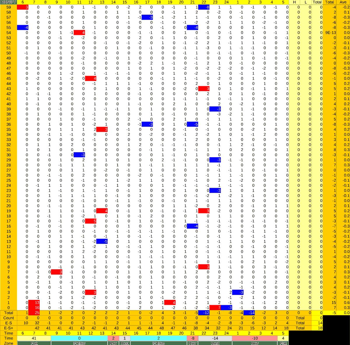 20210802_HS(3)MXNJPY-min