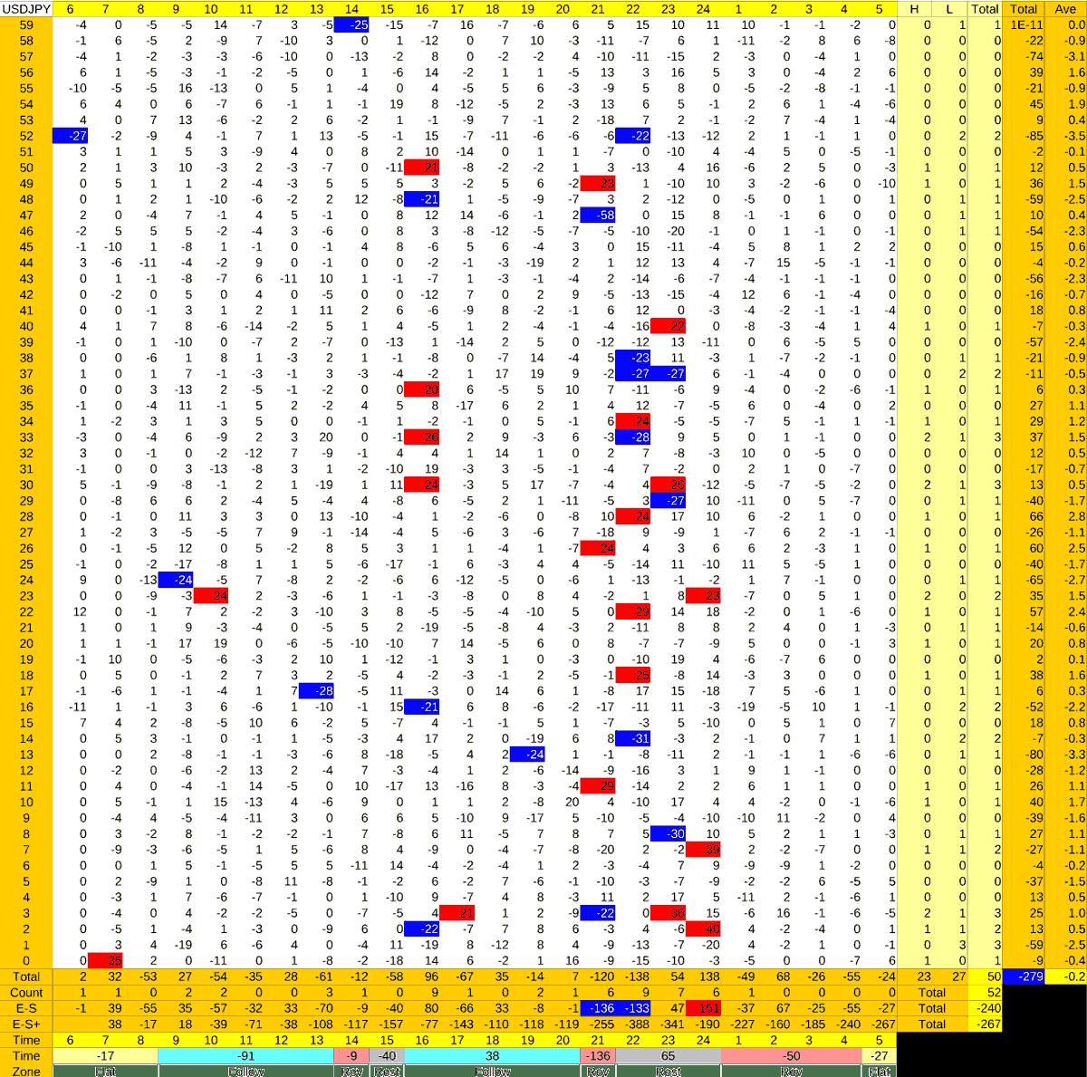 20210803_HS(1)USDJPY-min