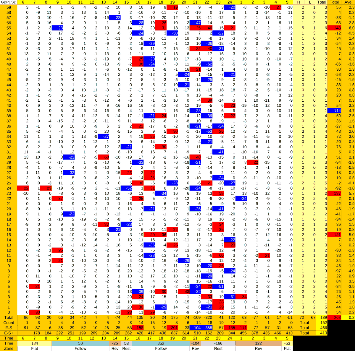 20210803_HS(2)GBPUSD-min
