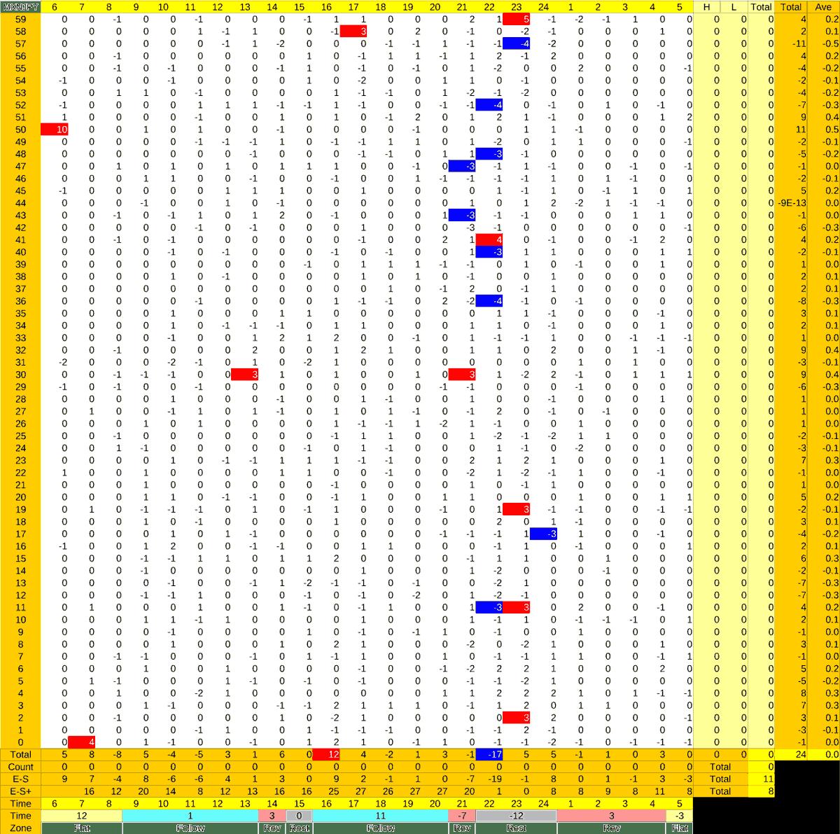 20210803_HS(3)MXNJPY-min