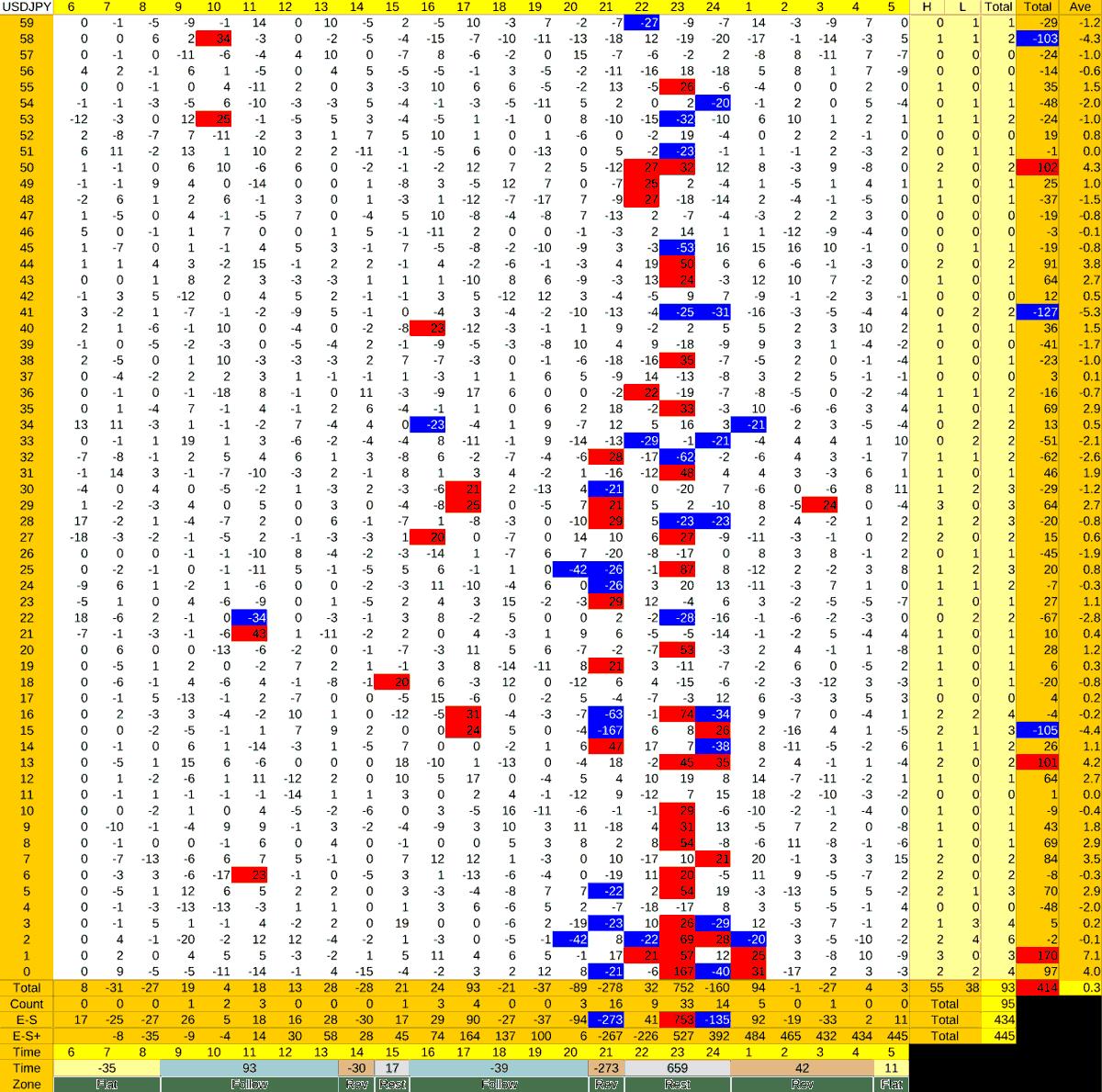 20210804_HS(1)USDJPY-min