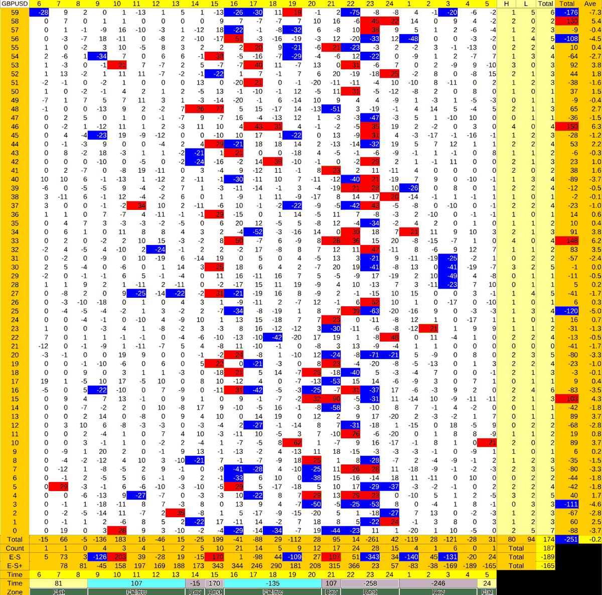 20210804_HS(2)GBPUSD-min