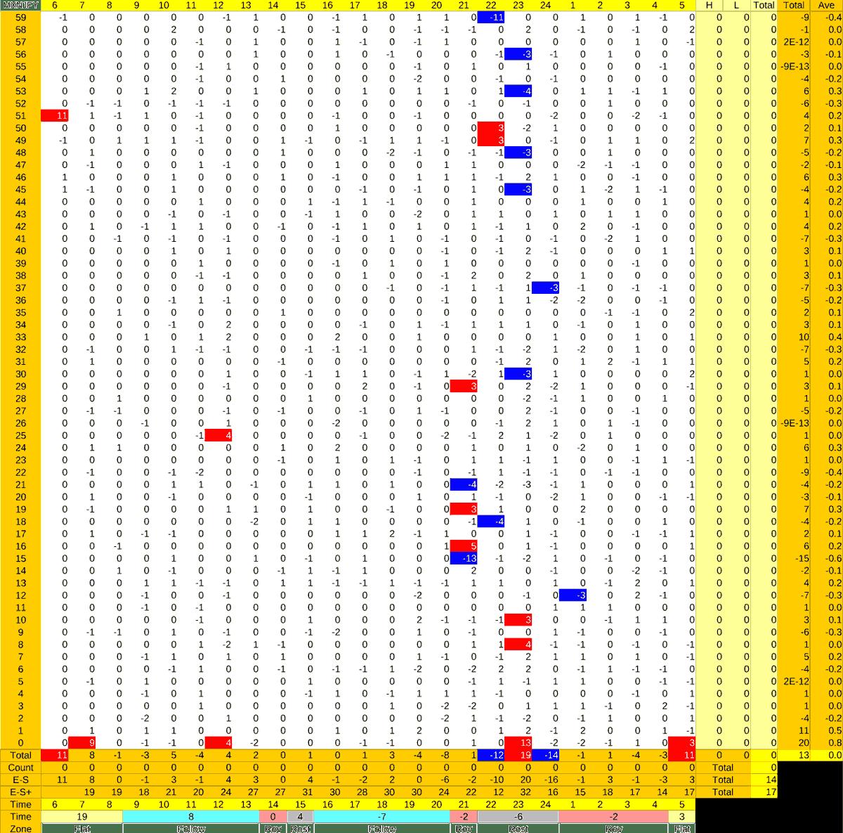 20210804_HS(3)MXNJPY-min
