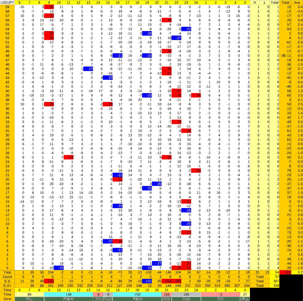 20210805_HS(1)USDJPY-min