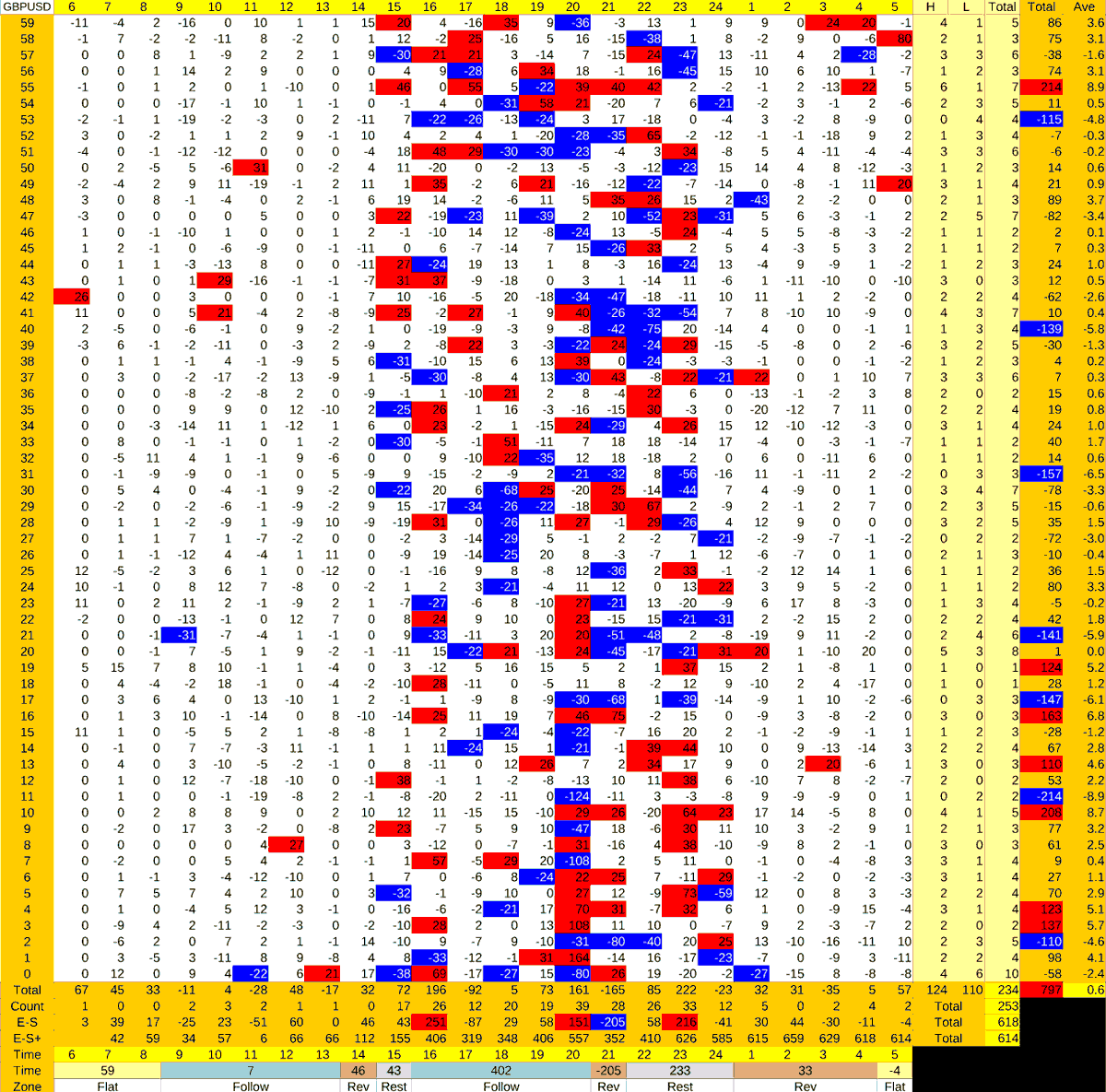 20210805_HS(2)GBPUSD-min