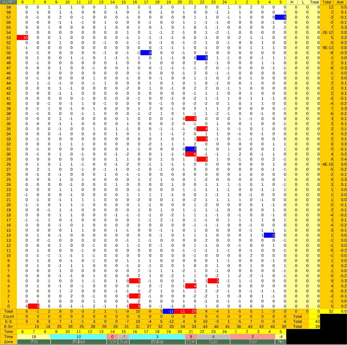 20210805_HS(3)MXNJPY-min
