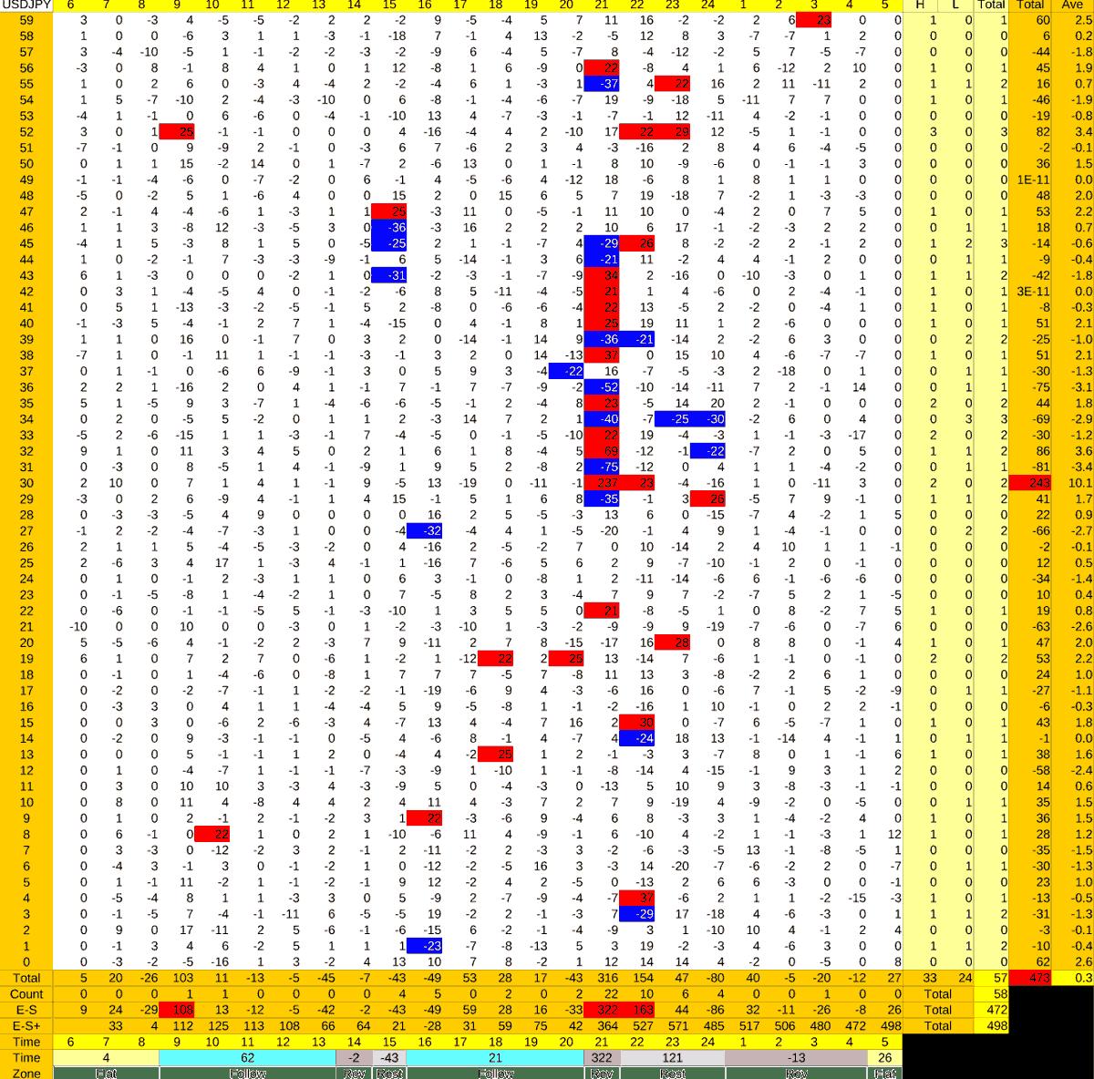 20210806_HS(1)USDJPY-min