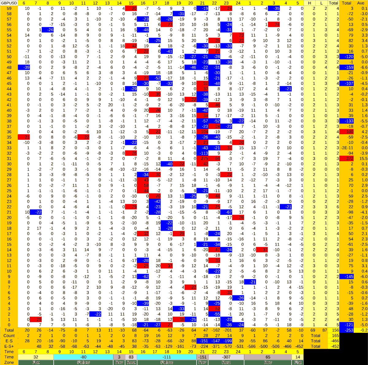 20210806_HS(2)GBPUSD-min