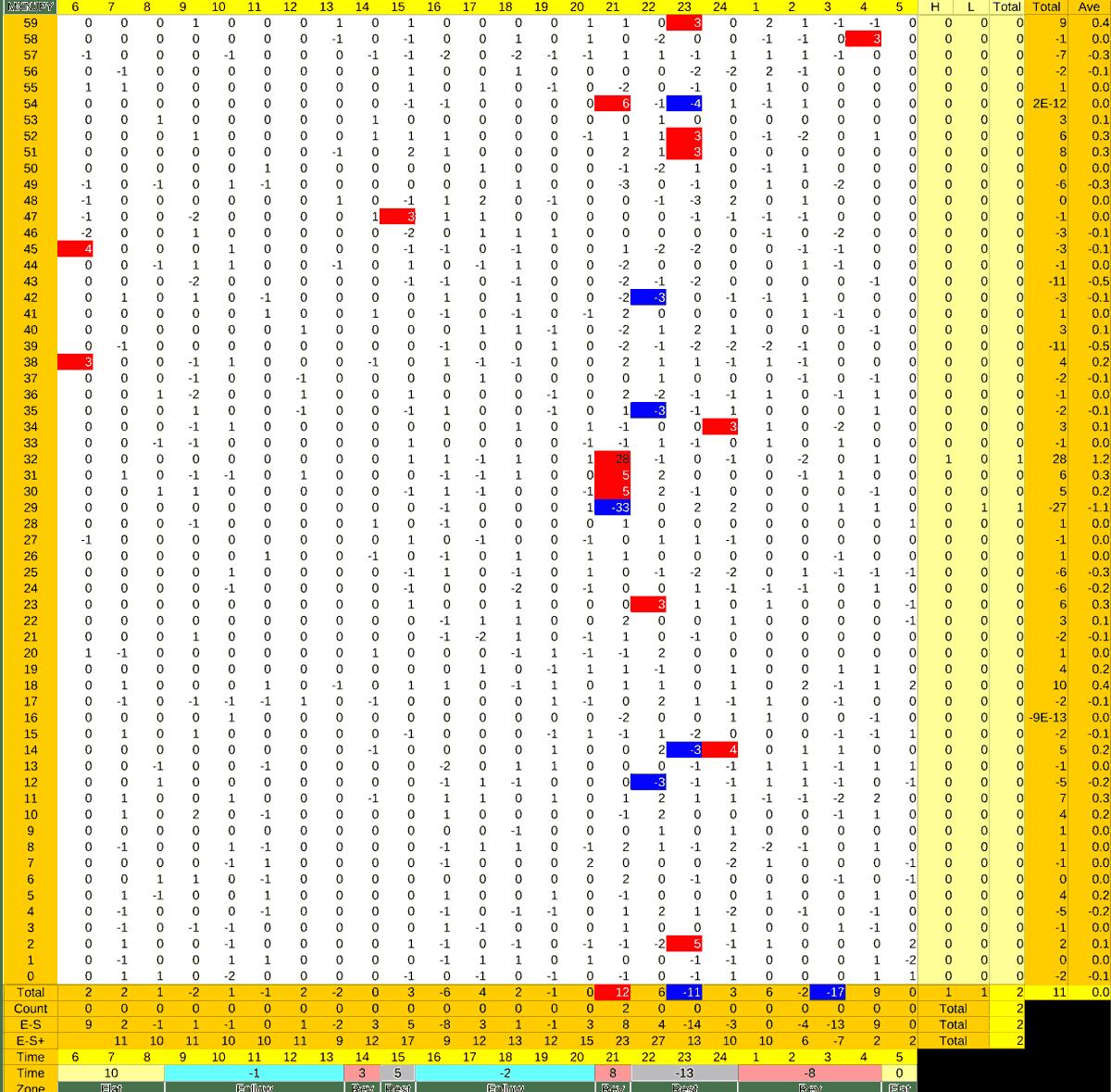 20210806_HS(3)MXNJPY-min