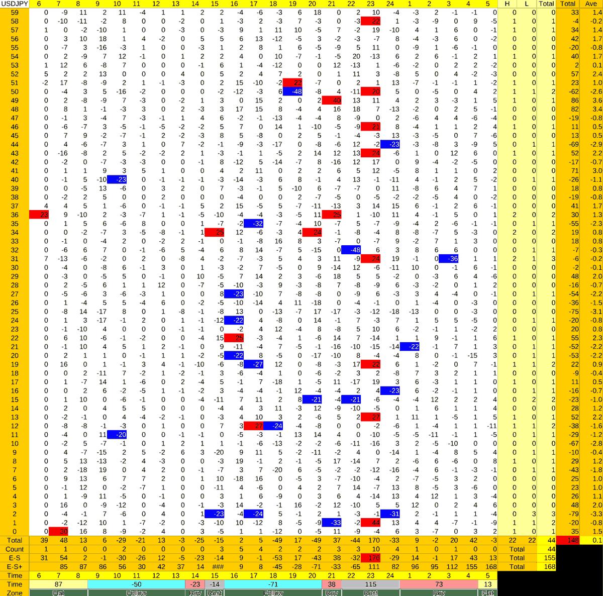 20210809_HS(1)USDJPY-min