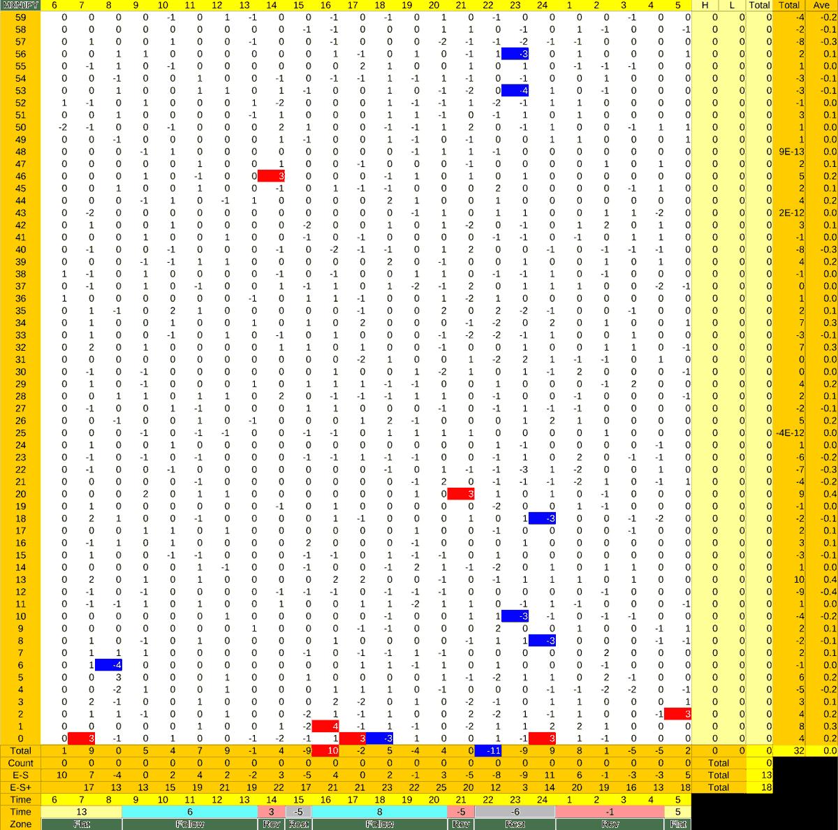 20210809_HS(3)MXNJPY-min