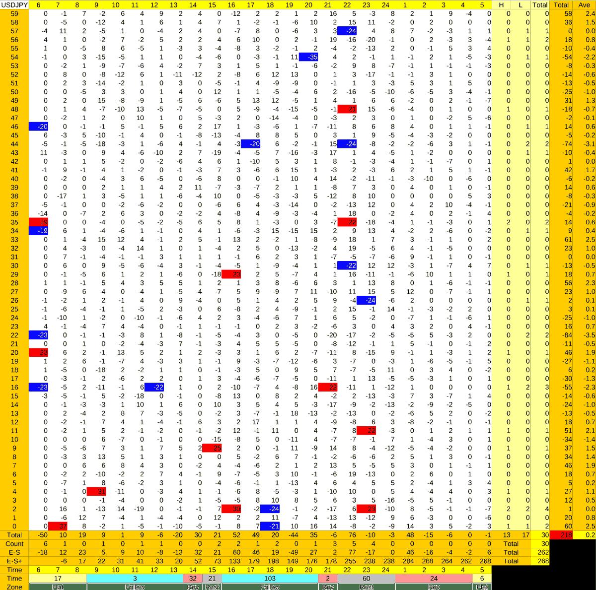 20210810_HS(1)USDJPY-min
