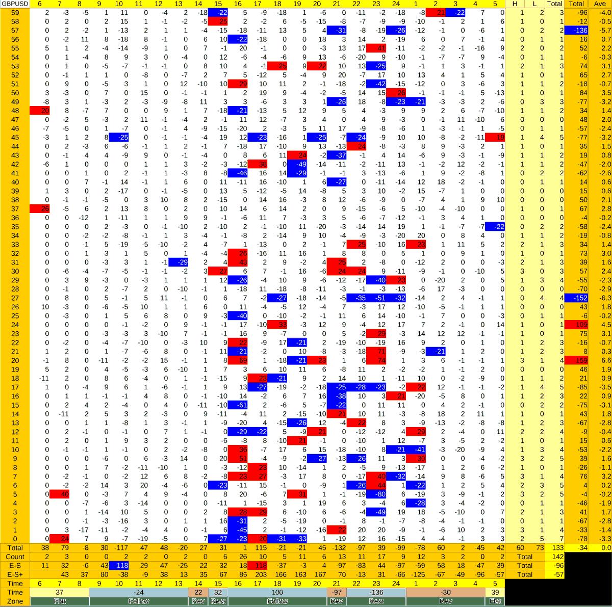 20210810_HS(2)GBPUSD-min