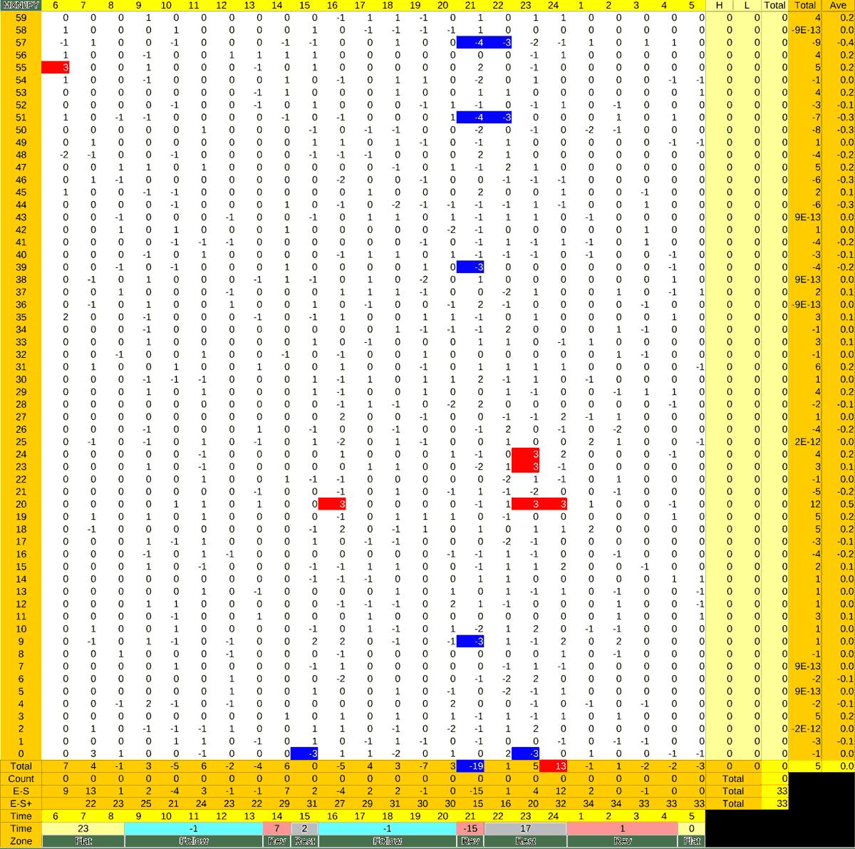 20210810_HS(3)MXNJPY-min