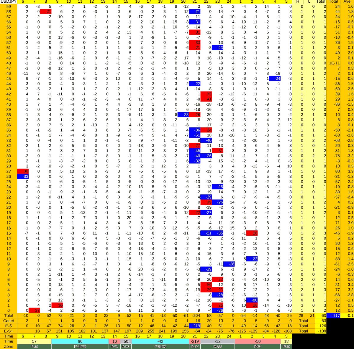 20210811_HS(1)USDJPY-min