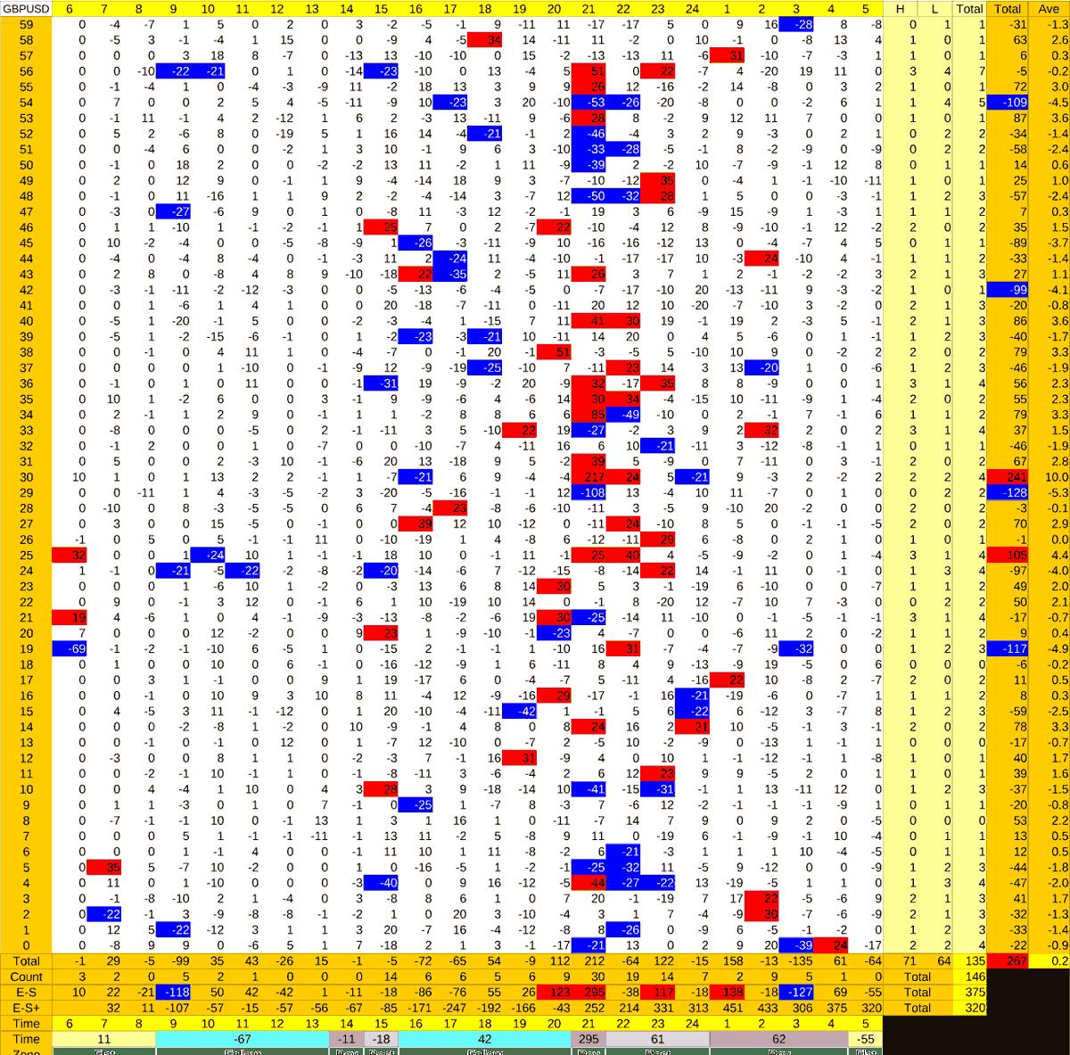 20210811_HS(2)GBPUSD-min