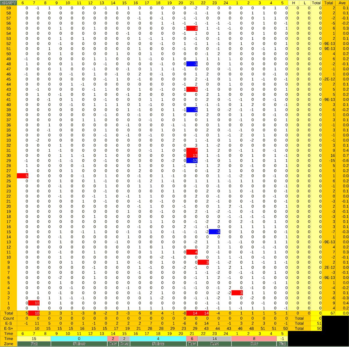 20210811_HS(3)MXNJPY-min