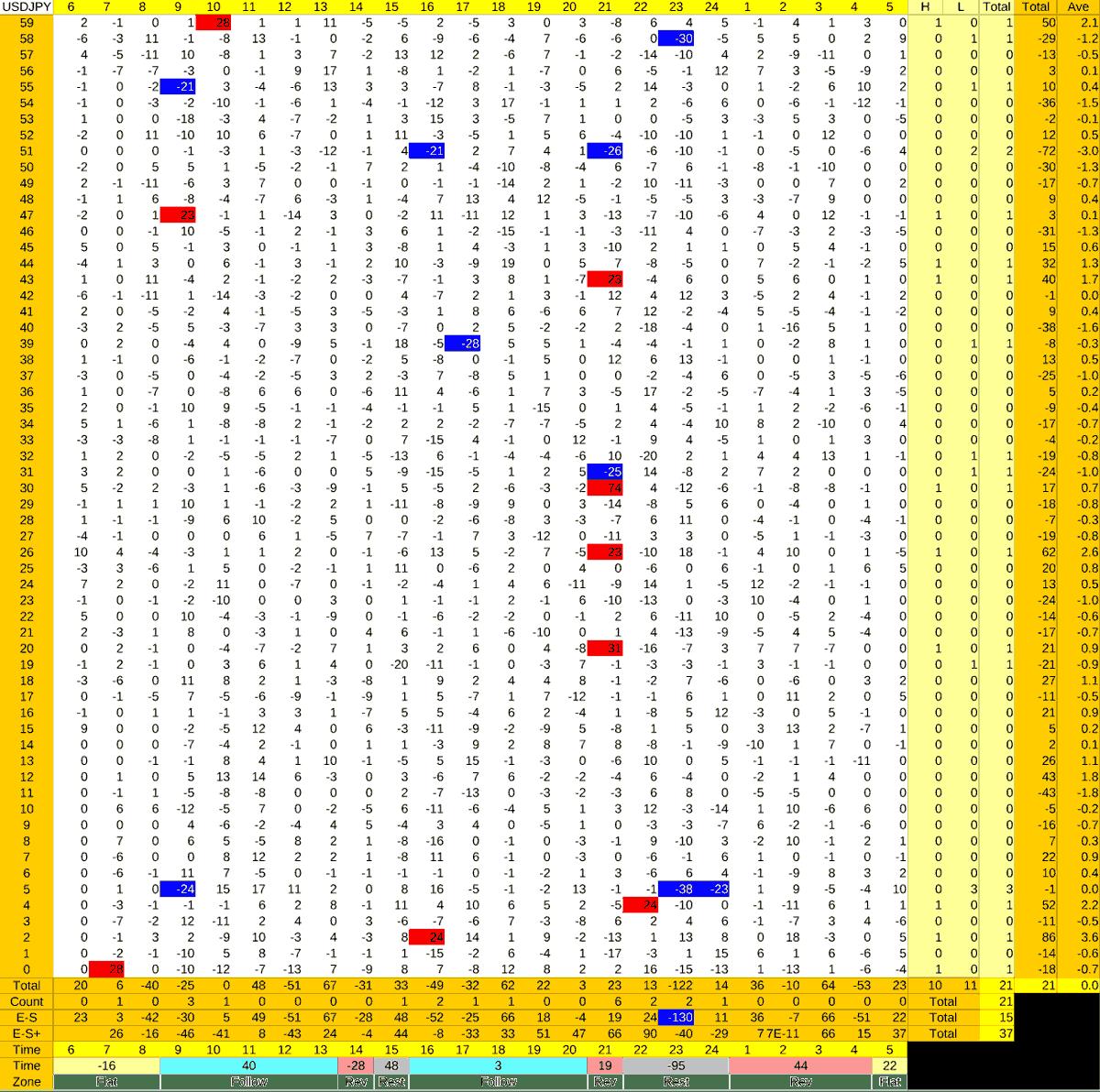 20210812_HS(1)USDJPY-min