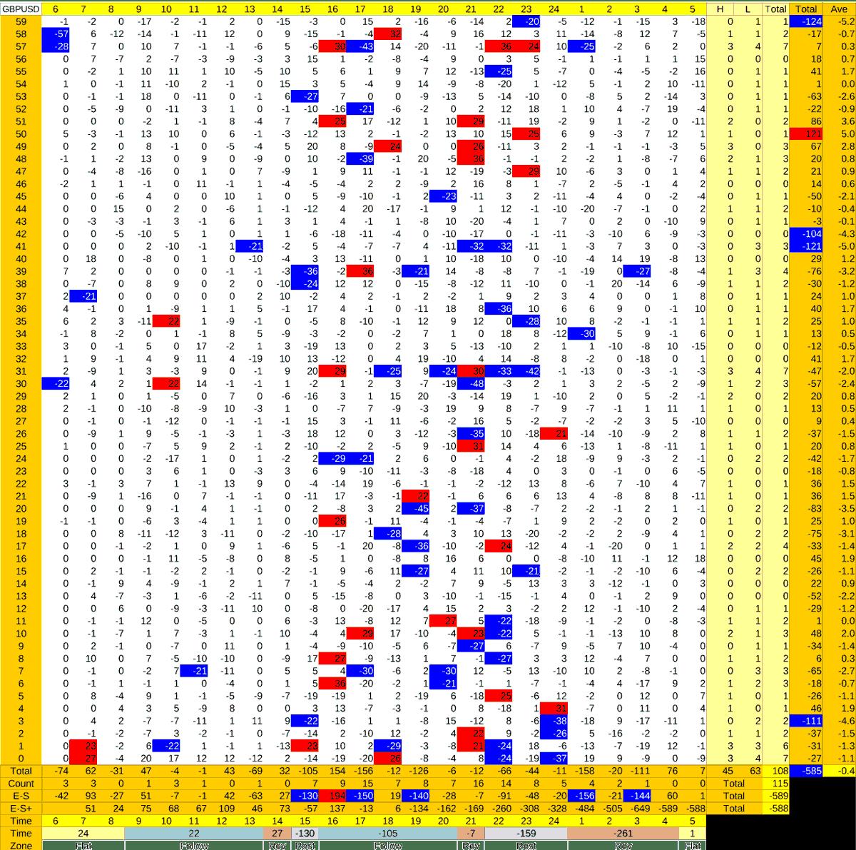 20210812_HS(2)GBPUSD-min