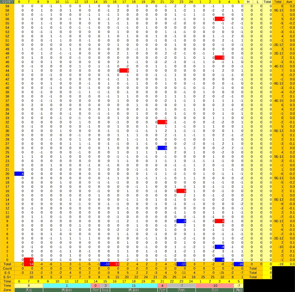 20210812_HS(3)MXNJPY-min