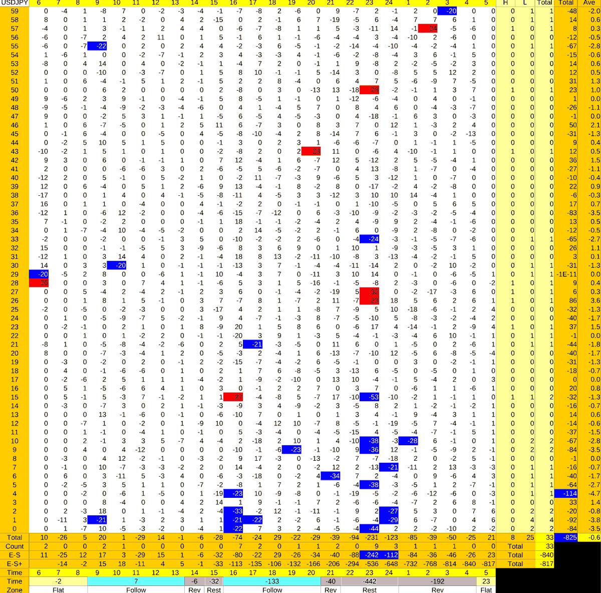 20210813_HS(1)USDJPY