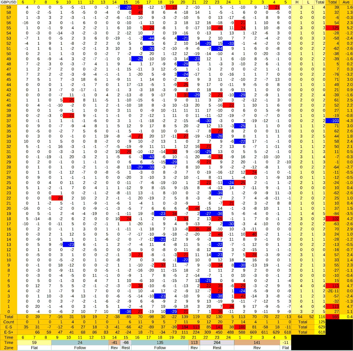 20210813_HS(2)GBPUSD