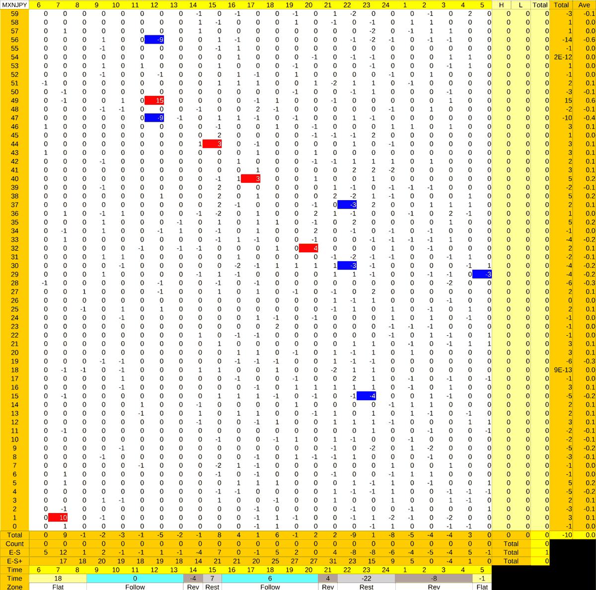 20210813_HS(3)MXNJPY