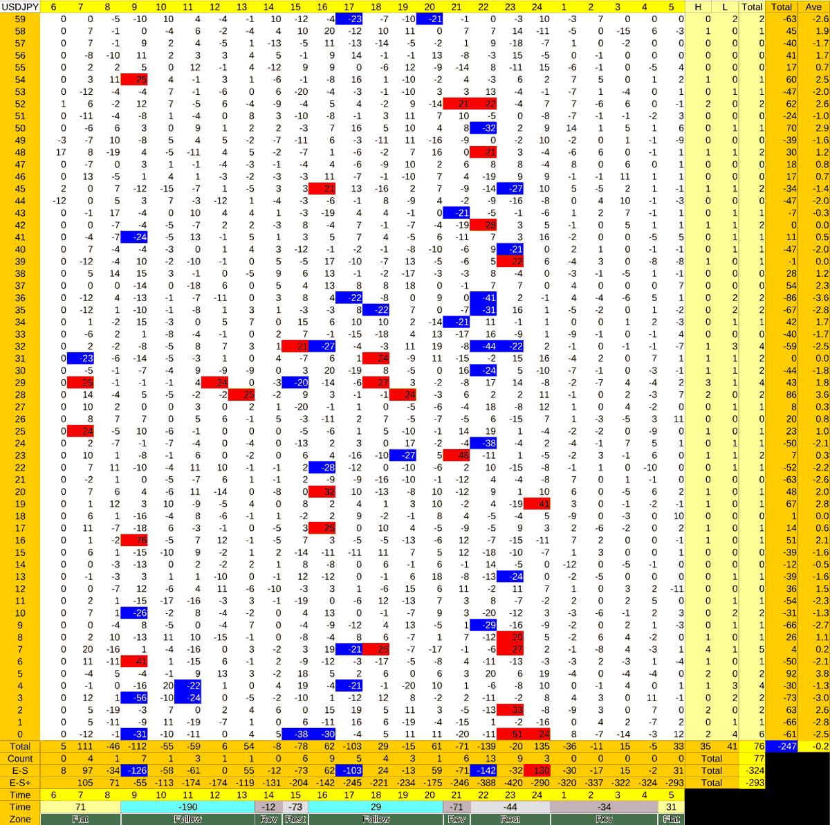 20210816_HS(1)USDJPY-min