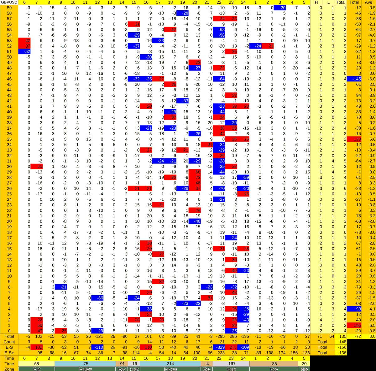 20210816_HS(2)GBPUSD-min