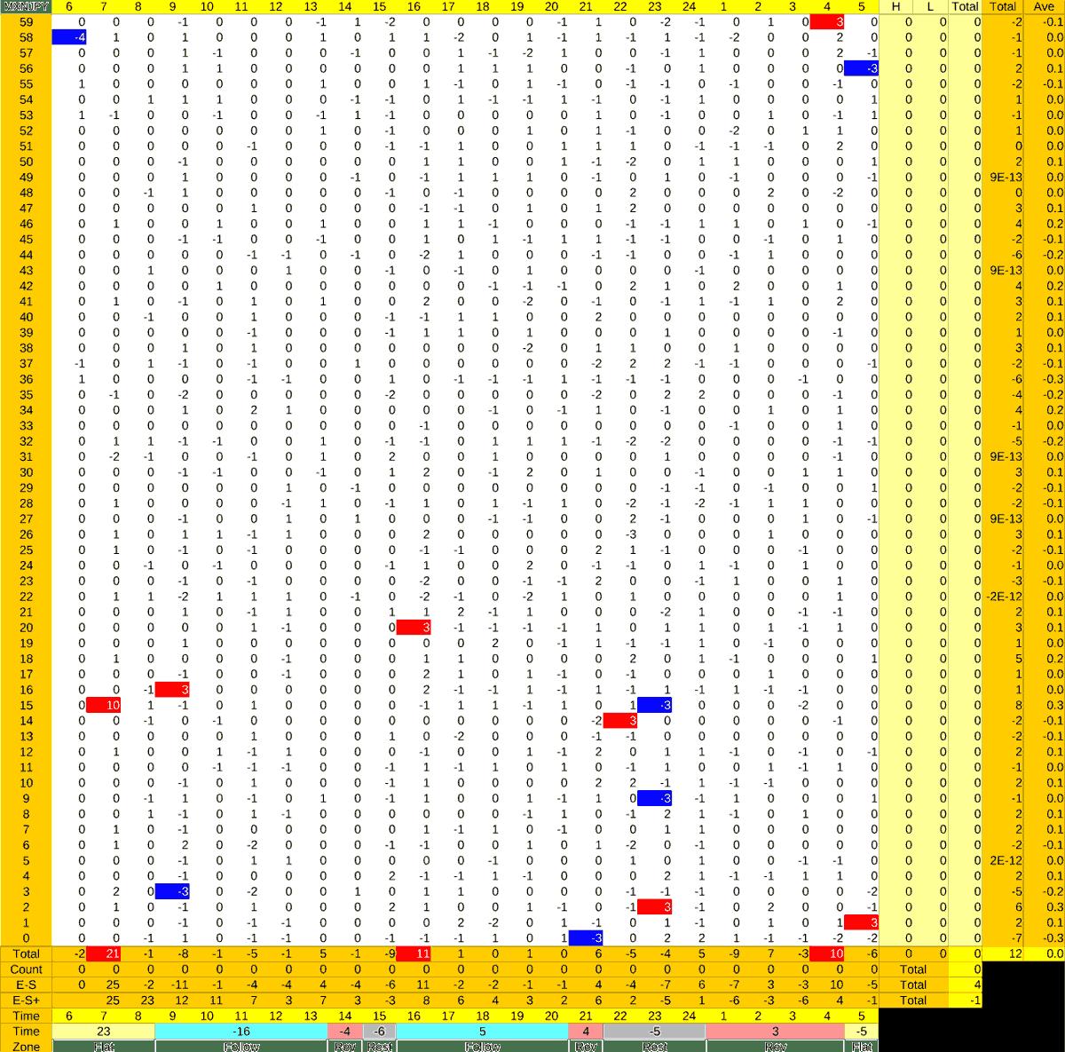 20210816_HS(3)MXNJPY-min