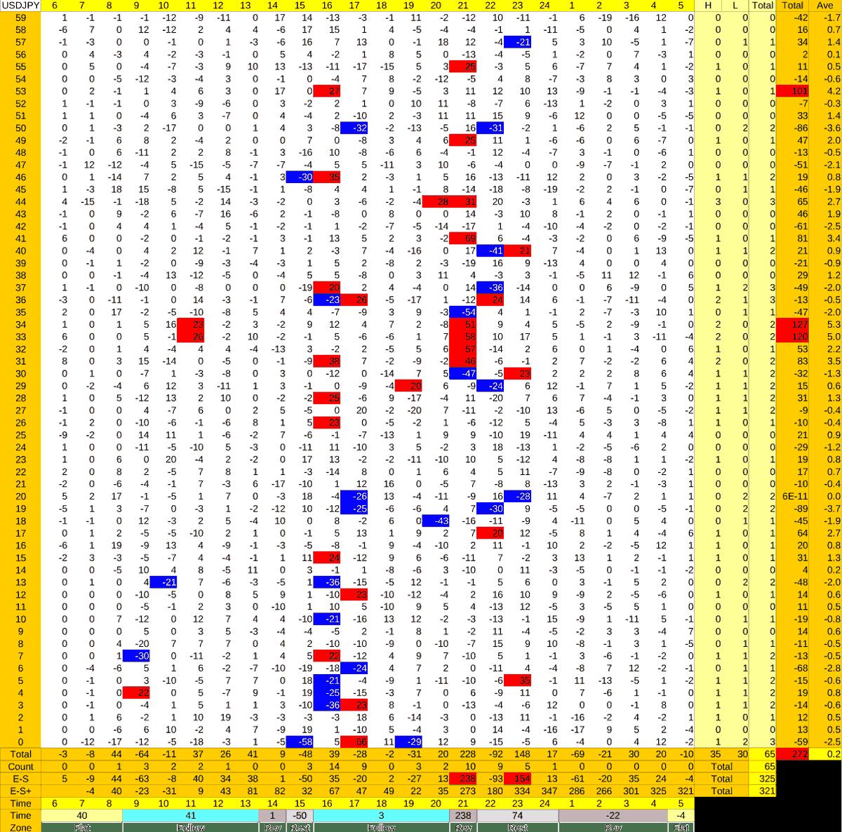 20210817_HS(1)USDJPY-min
