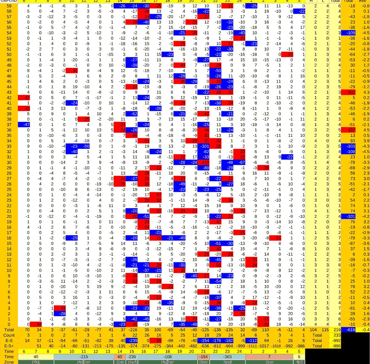 20210817_HS(2)GBPUSD-min