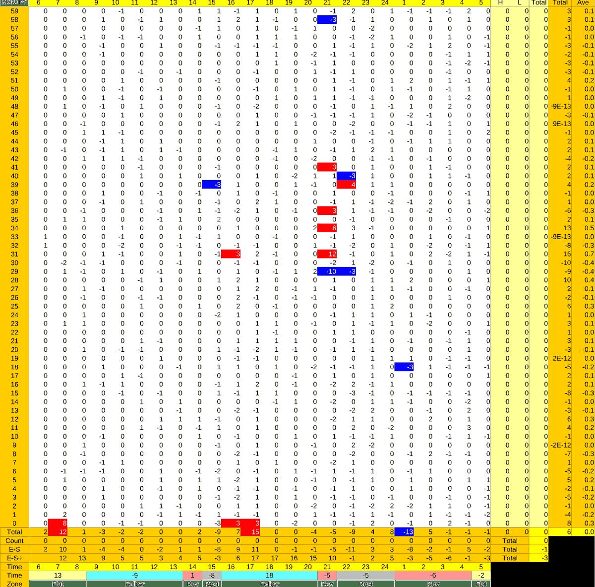 20210817_HS(3)MXNJPY-min