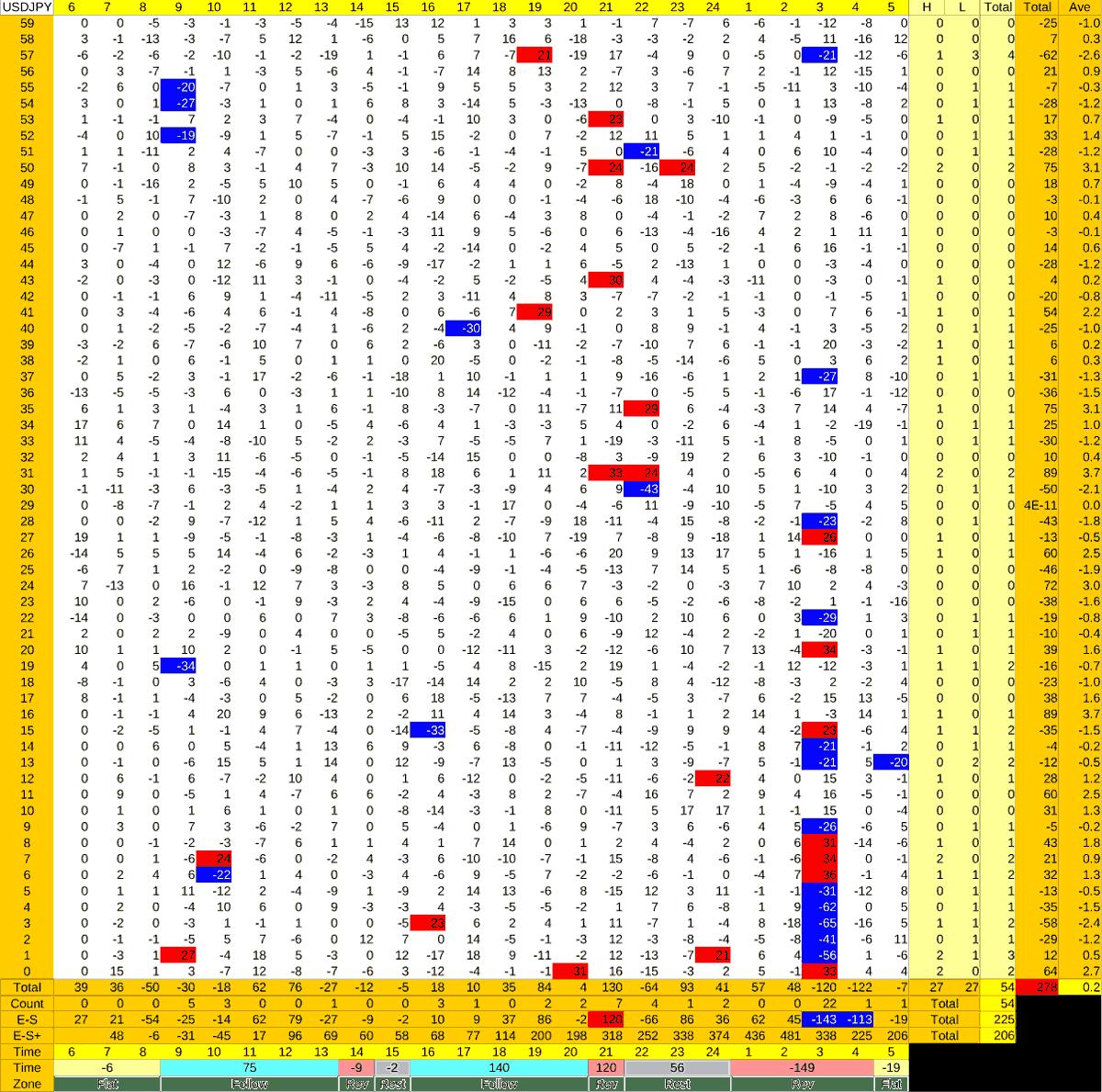 20210818_HS(1)USDJPY-min