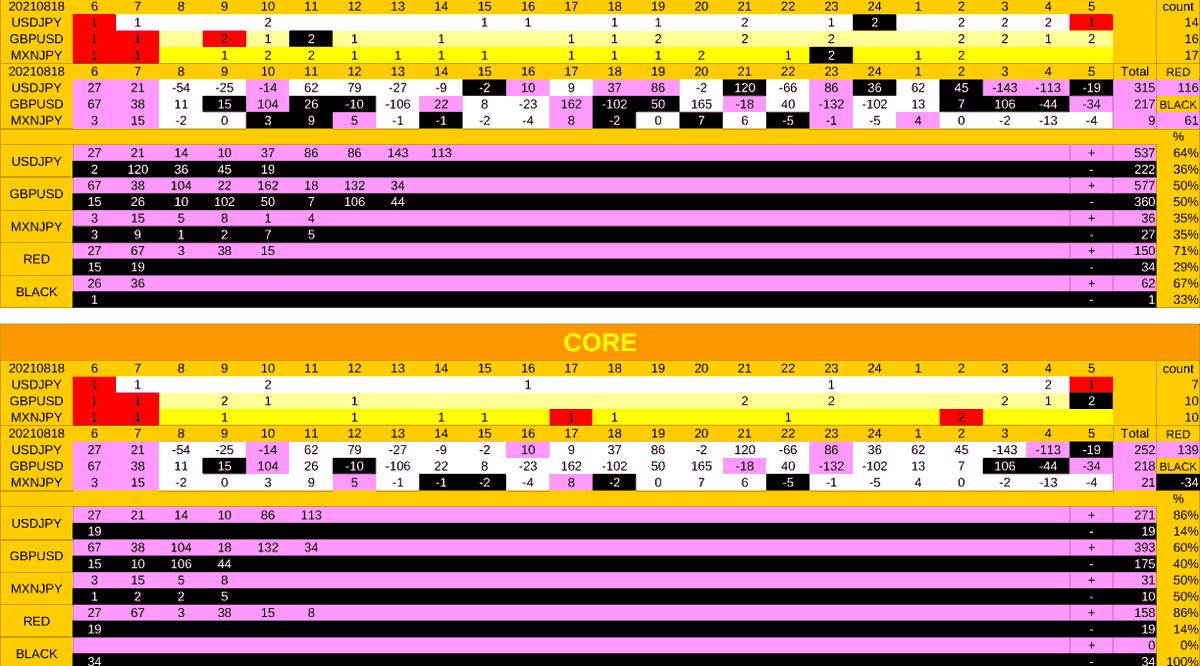 20210818_RES-min