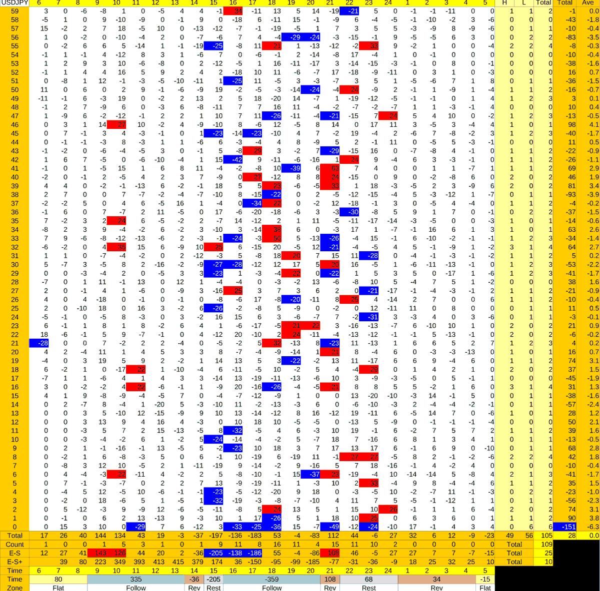 20210819_HS(1)USDJPY
