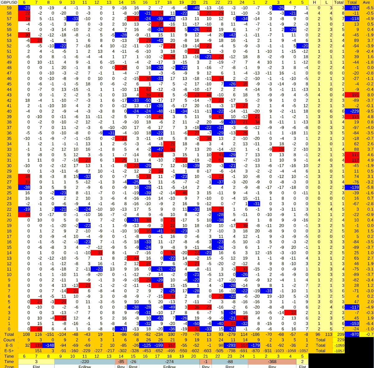 20210819_HS(2)GBPUSD
