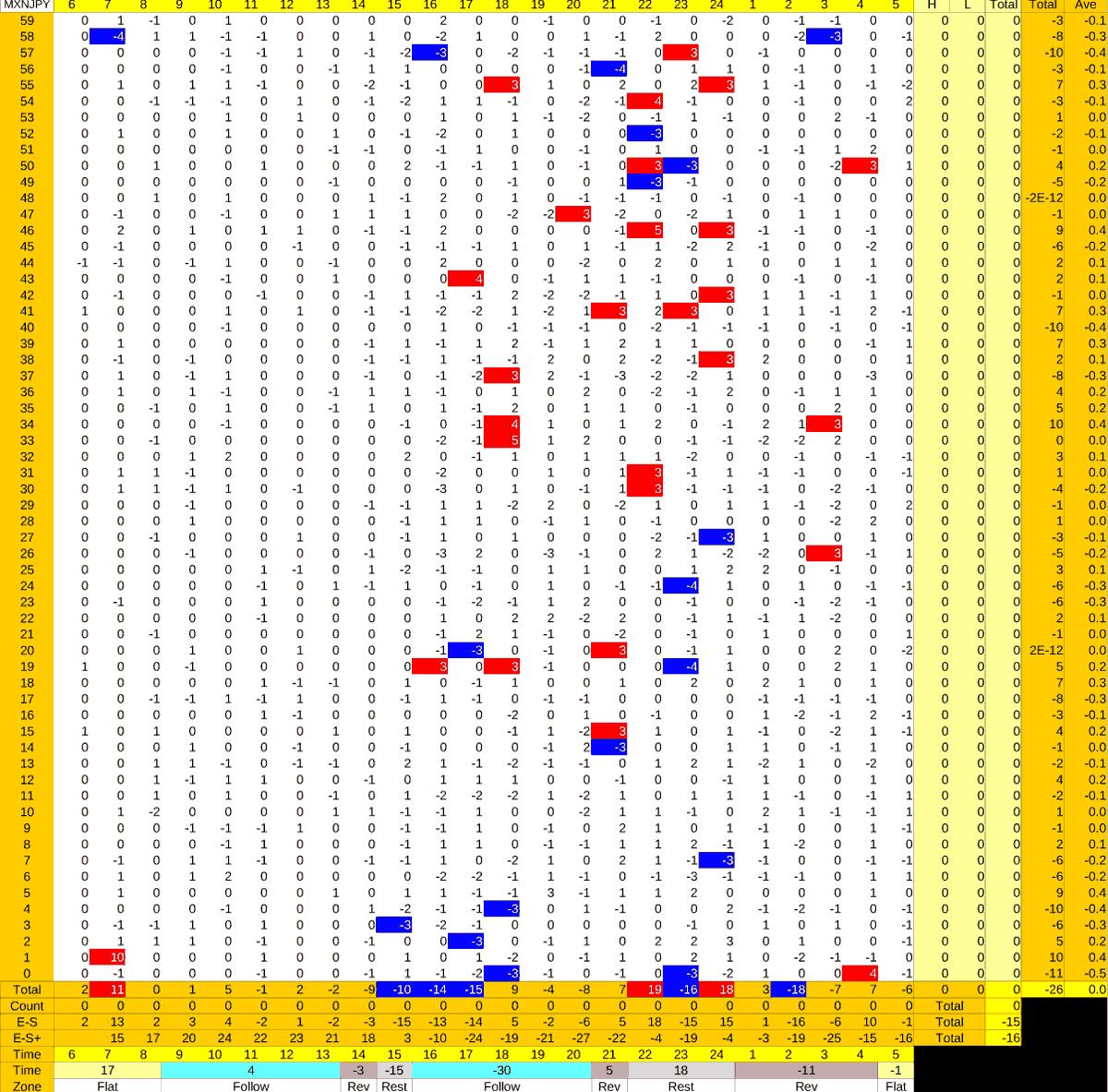 20210819_HS(3)MXNJPY
