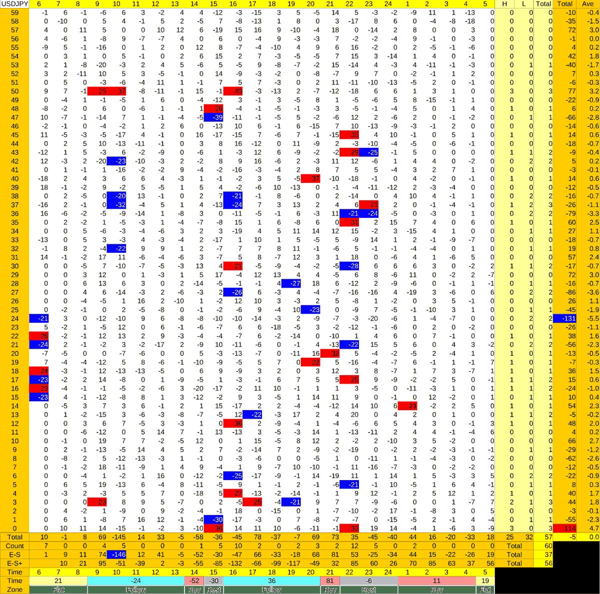 20210820_HS(1)USDJPY-min