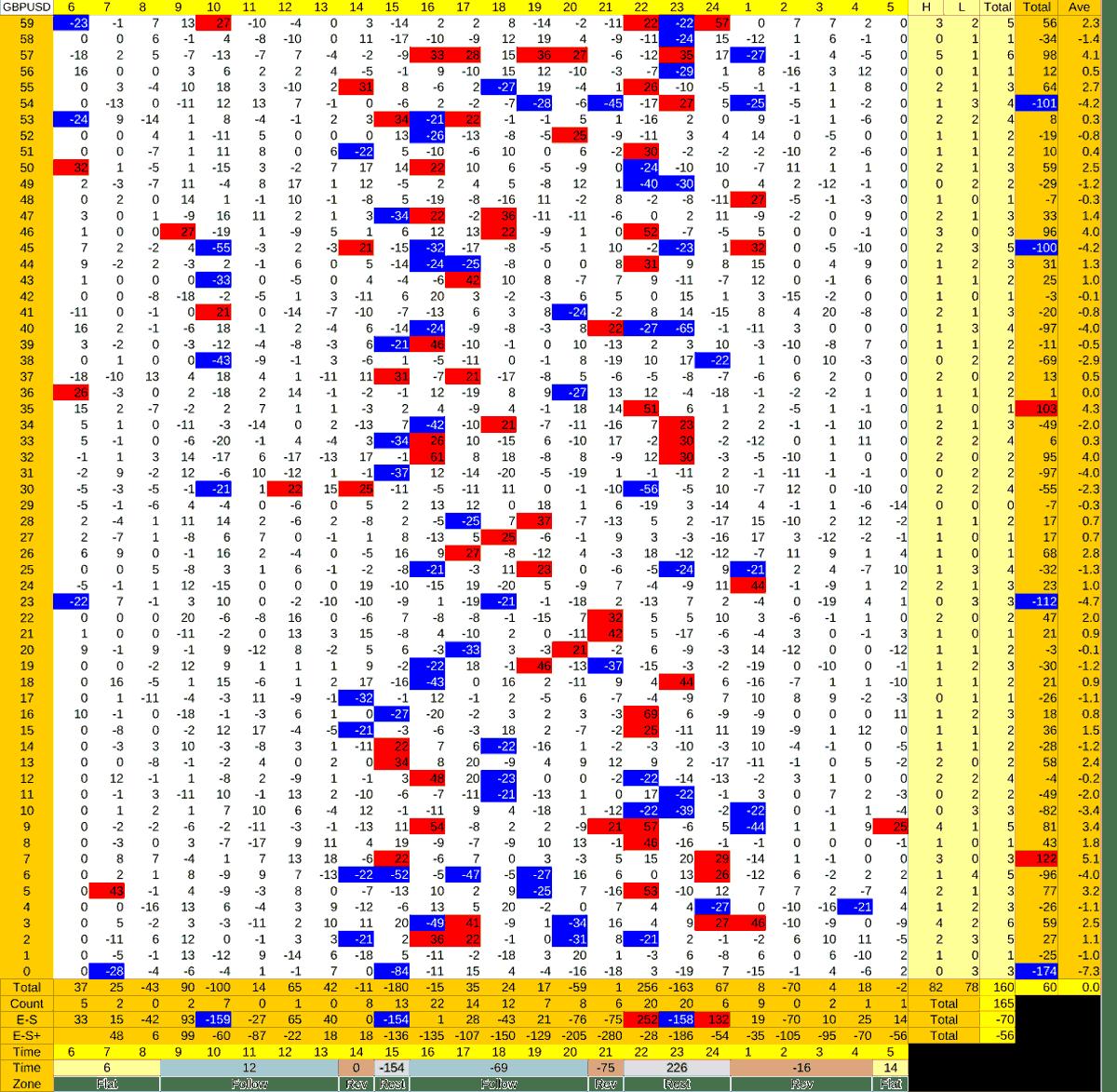 20210820_HS(2)GBPUSD-min