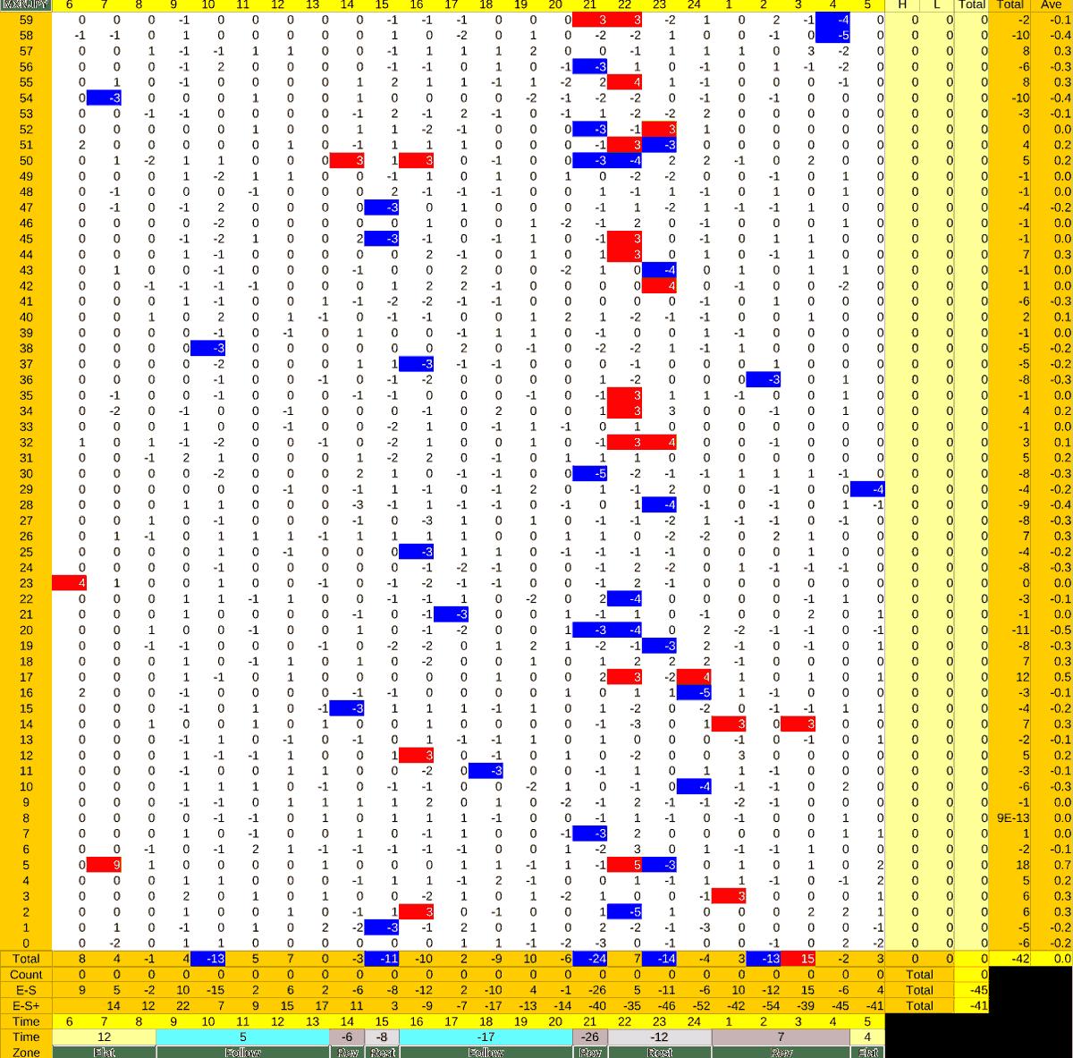 20210820_HS(3)MXNJPY-min