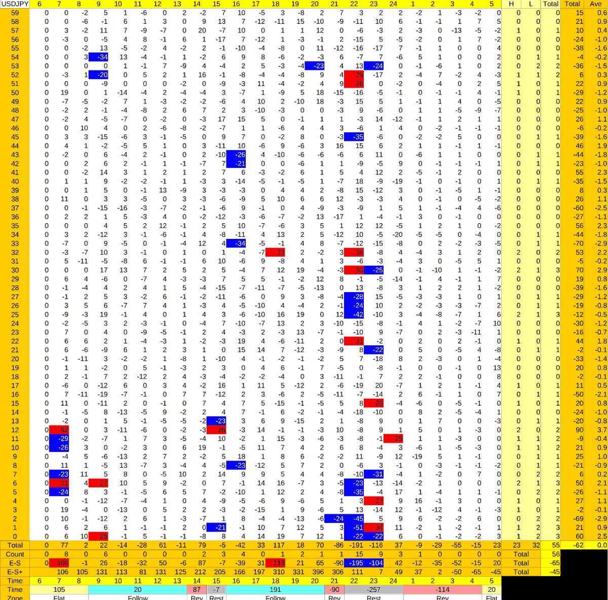 20210823_HS(1)USDJPY