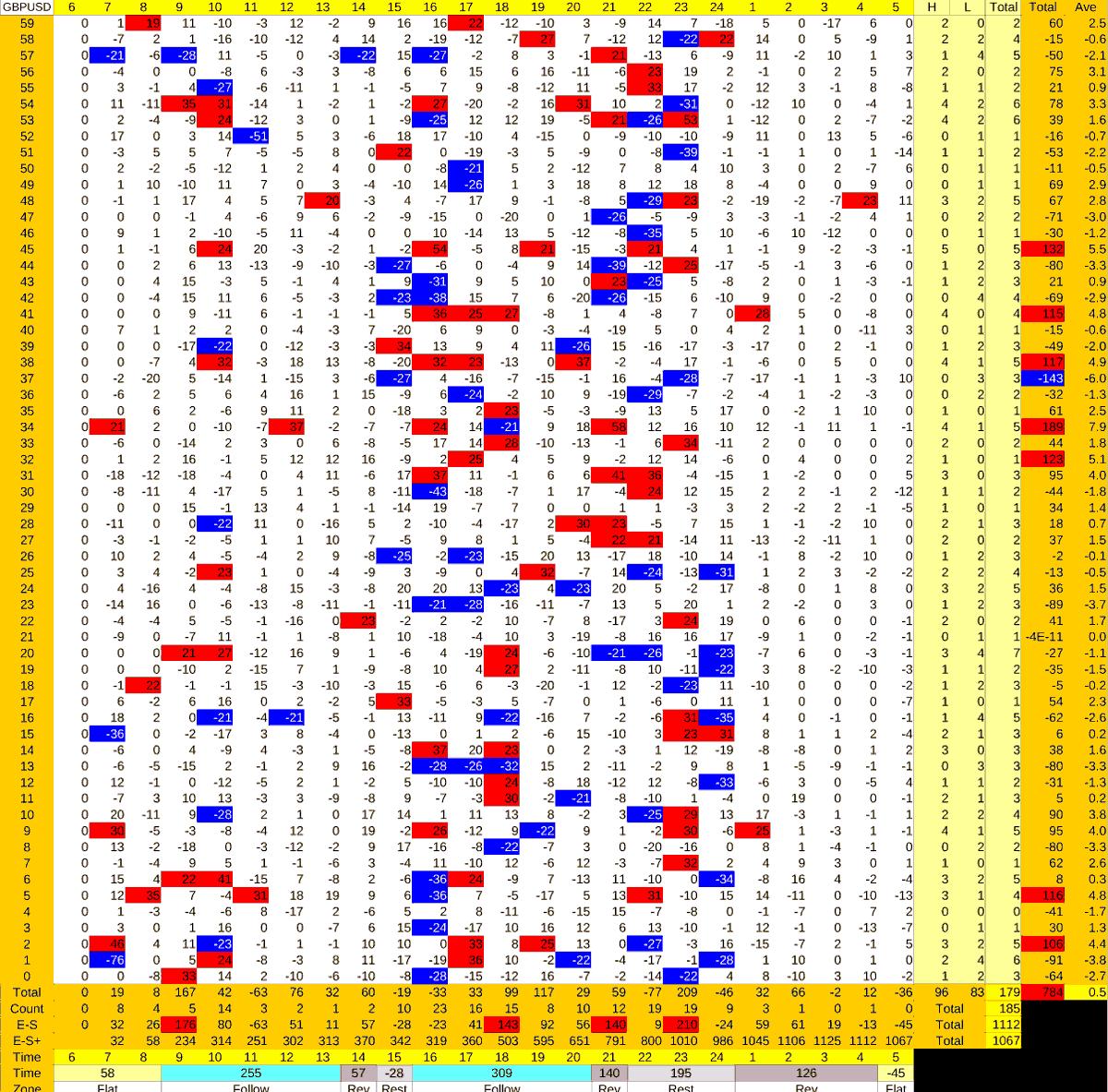 20210823_HS(2)GBPUSD