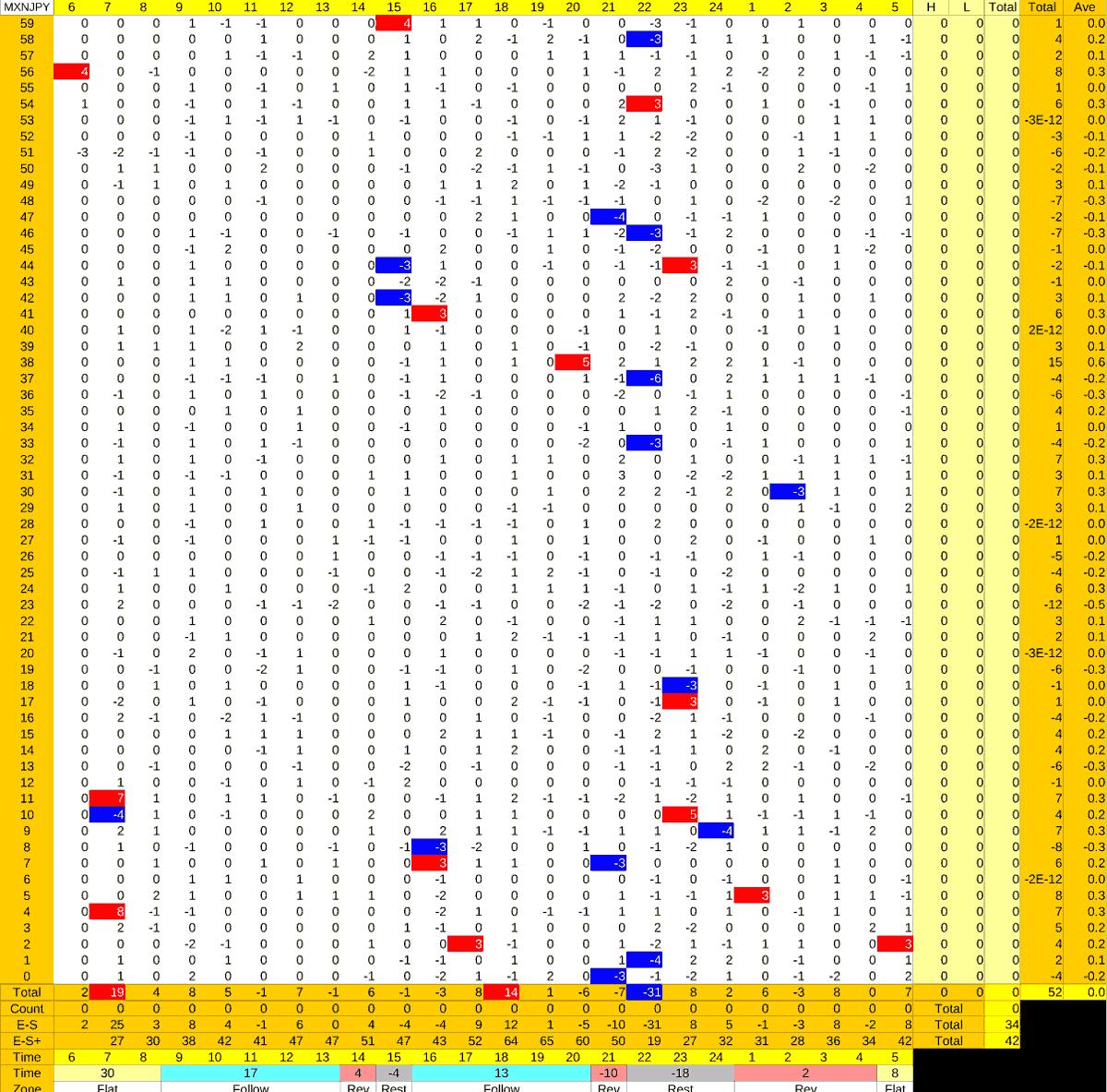 20210823_HS(3)MXNJPY