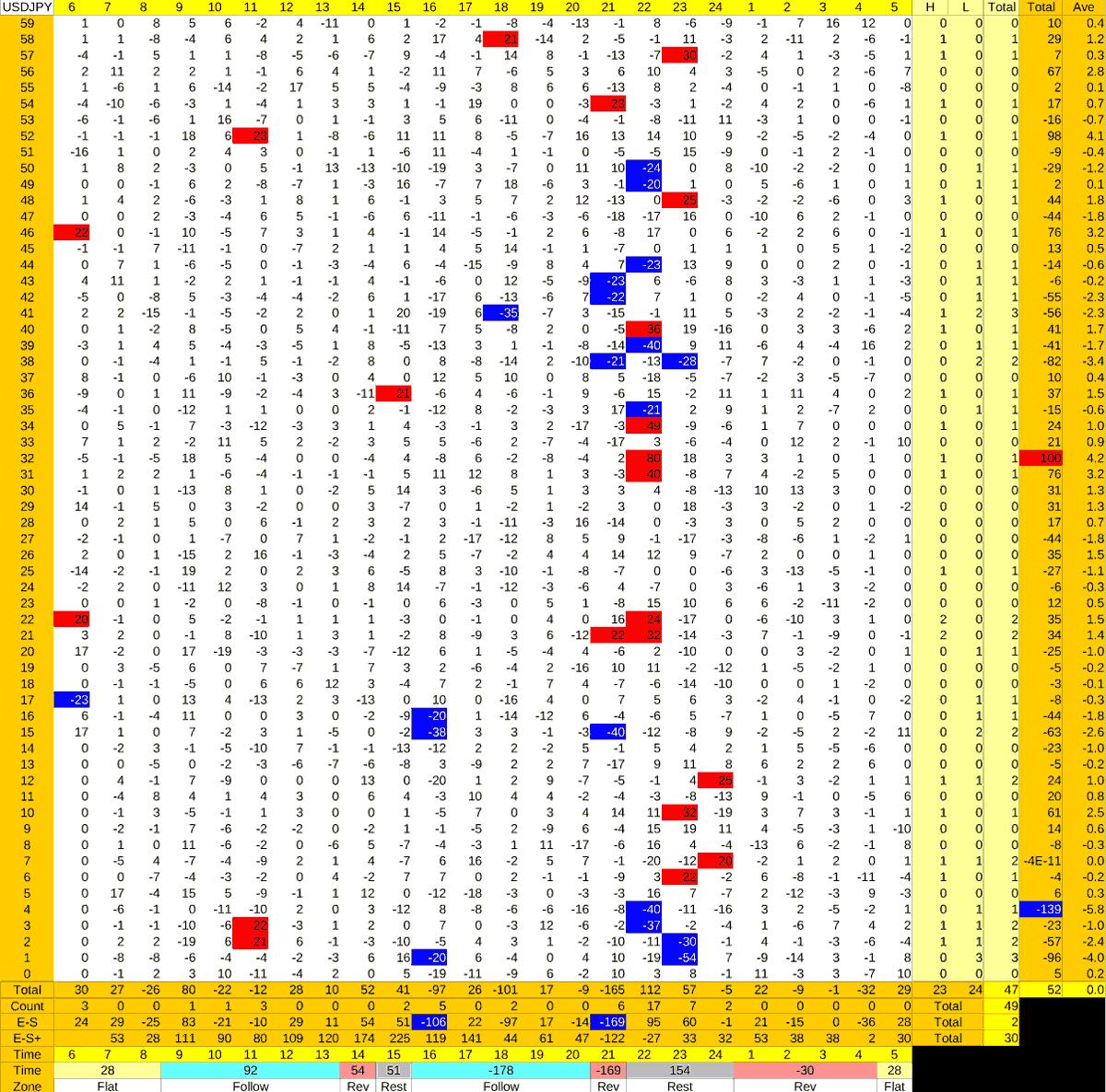 20210824_HS(1)USDJPY