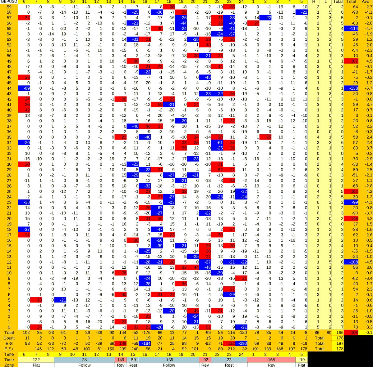 20210824_HS(2)GBPUSD